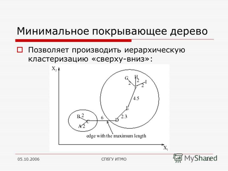 05.10.2006СПбГУ ИТМО21 Минимальное покрывающее дерево Позволяет производить иерархическую кластеризацию «сверху-вниз»: