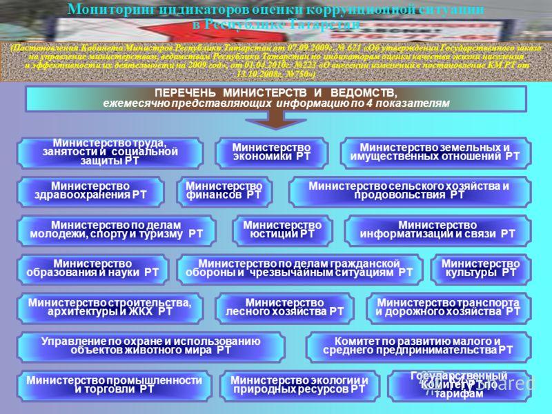 6 Мониторинг индикаторов оценки коррупционной ситуации в Республике Татарстан Министерство юстиции РТ Министерство культуры РТ Министерство финансов РТ Министерство экономики РТ Министерство информатизации и связи РТ Министерство труда, занятости и с