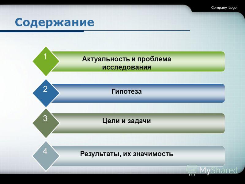 Company Logo Содержание Актуальность и проблема исследования 1 Гипотеза 2 Цели и задачи 3 Результаты, их значимость 4