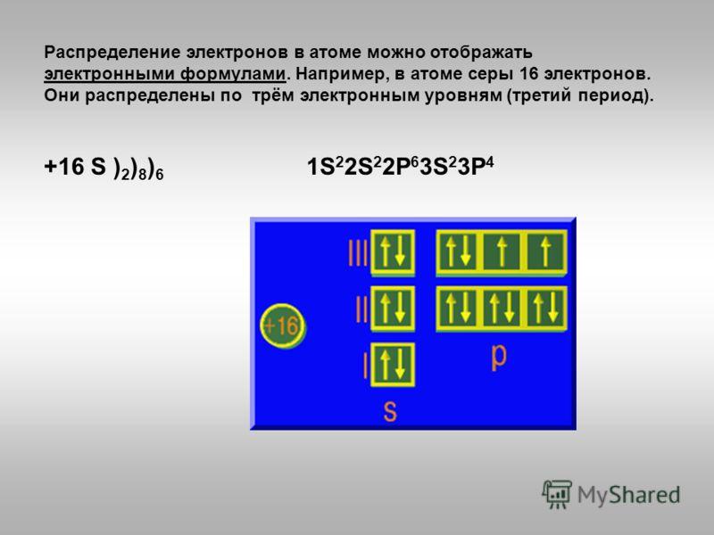 Распределение электронов в атоме можно отображать электронными формулами. Например, в атоме серы 16 электронов. Они распределены по трём электронным уровням (третий период). +16 S ) 2 ) 8 ) 6 1S 2 2S 2 2P 6 3S 2 3P 4
