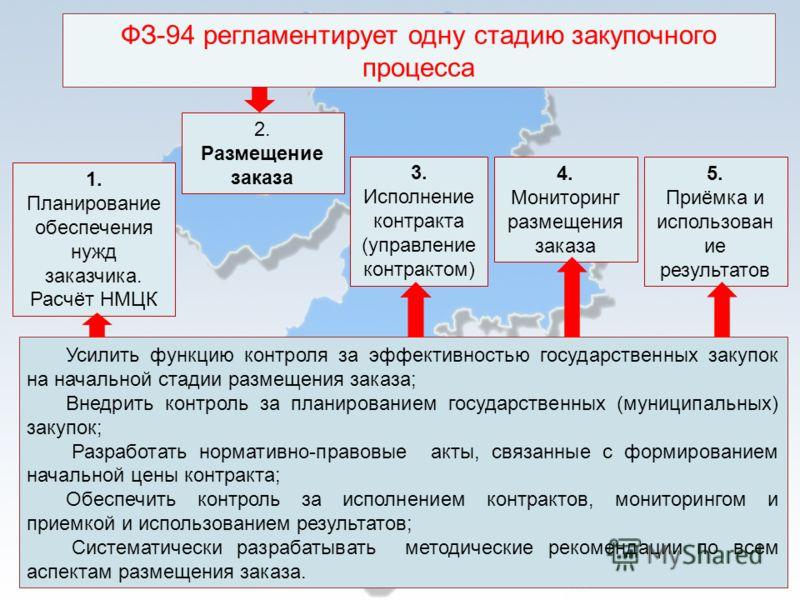 ФЗ-94 регламентирует одну стадию закупочного процесса 1. Планирование обеспечения нужд заказчика. Расчёт НМЦК 2. Размещение заказа 3. Исполнение контракта (управление контрактом) 4. Мониторинг размещения заказа 5. Приёмка и использован ие результатов