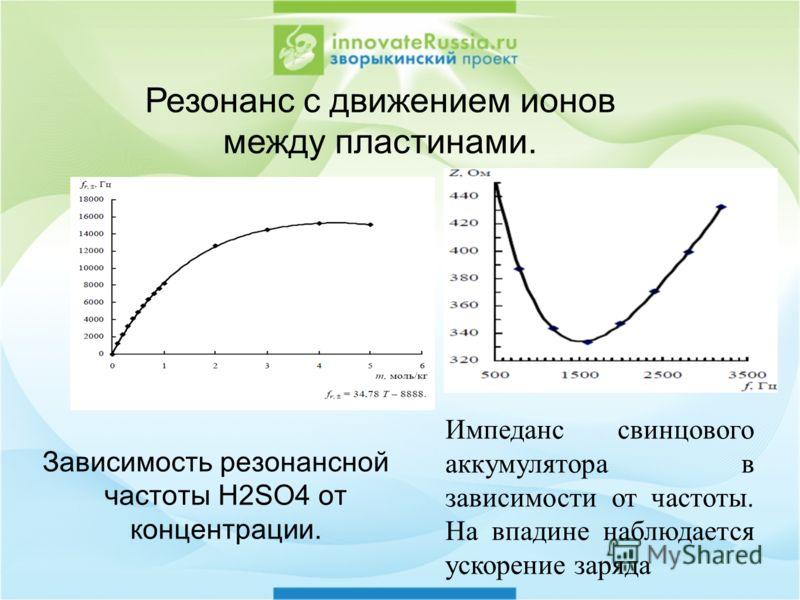 Зависимость резонансной частоты H2SO4 от концентрации. Импеданс свинцового аккумулятора в зависимости от частоты. На впадине наблюдается ускорение заряда Резонанс с движением ионов между пластинами.