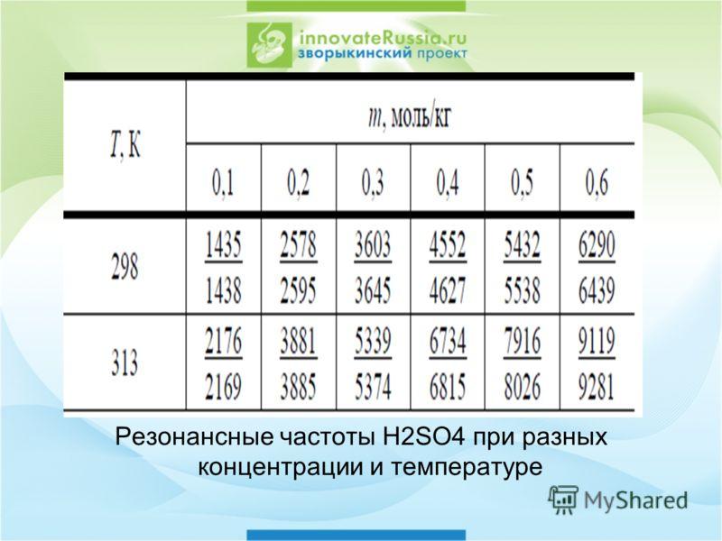 Резонансные частоты H2SO4 при разных концентрации и температуре