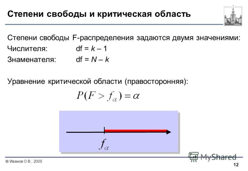 12 Иванов О.В., 2005 Степени свободы и критическая область Степени свободы F-распределения задаются двумя значениями: Числителя: df = k – 1 Знаменателя: df = N – k Уравнение критической области (правосторонняя):