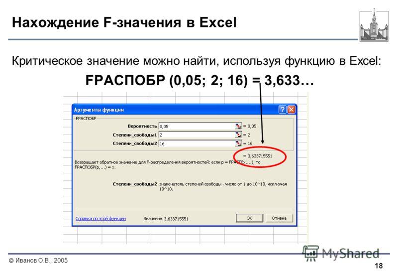 18 Иванов О.В., 2005 Нахождение F-значения в Excel Критическое значение можно найти, используя функцию в Excel: FРАСПОБР (0,05; 2; 16) = 3,633…
