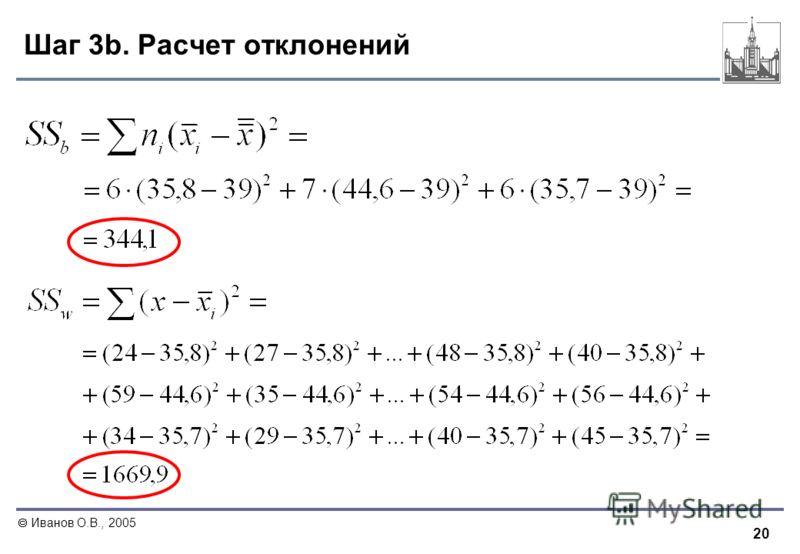 20 Иванов О.В., 2005 Шаг 3b. Расчет отклонений