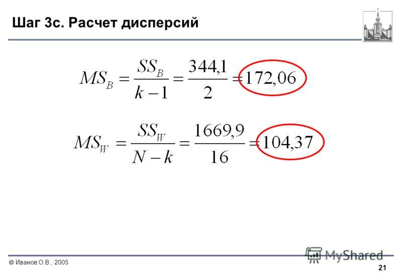 21 Иванов О.В., 2005 Шаг 3c. Расчет дисперсий