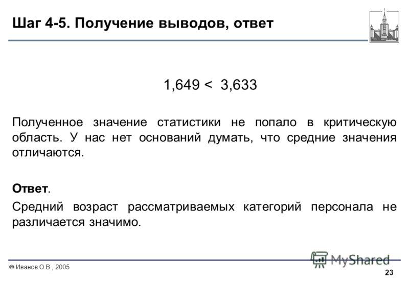 23 Иванов О.В., 2005 Шаг 4-5. Получение выводов, ответ 1,649 < 3,633 Полученное значение статистики не попало в критическую область. У нас нет оснований думать, что средние значения отличаются. Ответ. Средний возраст рассматриваемых категорий персона