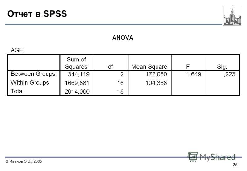 25 Иванов О.В., 2005 Отчет в SPSS