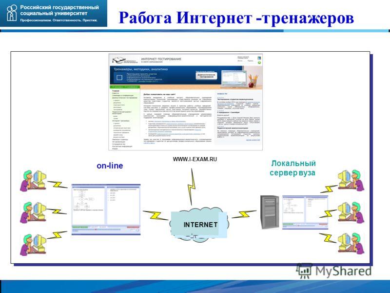 Работа Интернет -тренажеров WWW.I-EXAM.RU on-line Локальный сервер вуза INTERNET