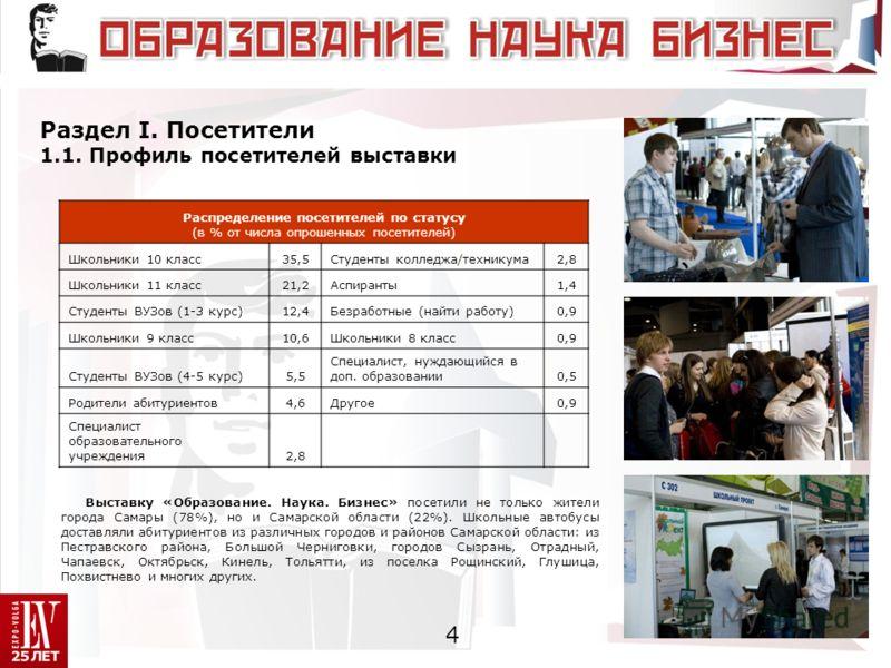 Раздел I. Посетители 1.1. Профиль посетителей выставки 4 Выставку «Образование. Наука. Бизнес» посетили не только жители города Самары (78%), но и Самарской области (22%). Школьные автобусы доставляли абитуриентов из различных городов и районов Самар