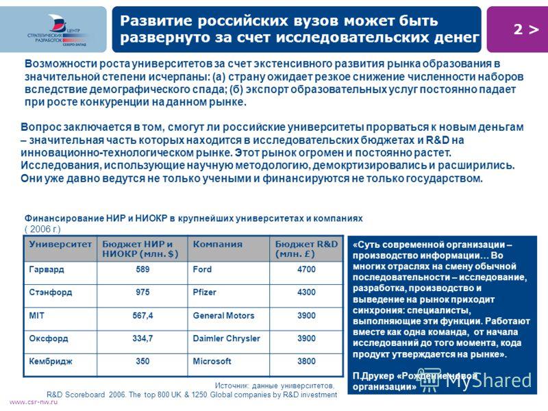 2 >2 > www.csr-nw.ru Развитие российских вузов может быть развернуто за счет исследовательских денег Возможности роста университетов за счет экстенсивного развития рынка образования в значительной степени исчерпаны: (а) страну ожидает резкое снижение