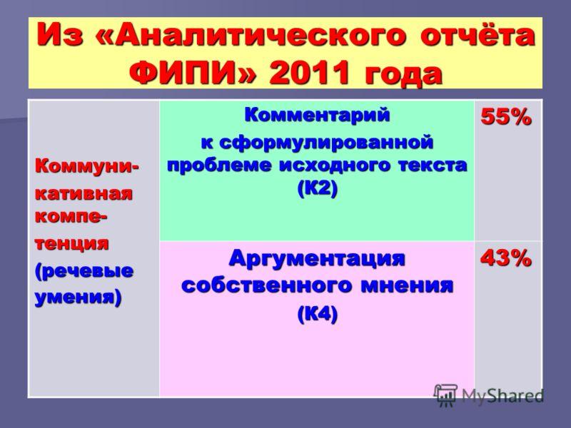 Из «Аналитического отчёта ФИПИ» 2011 года Коммуни- кативная компе- тенция (речевые умения) Комментарий к сформулированной проблеме исходного текста (К2) 55% Аргументация собственного мнения (К4)43%