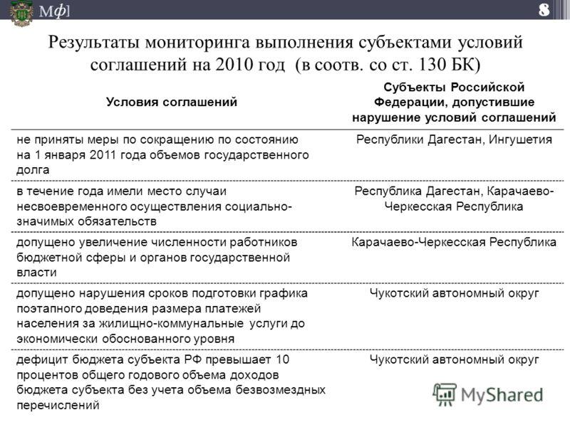М ] ф Условия соглашений Субъекты Российской Федерации, допустившие нарушение условий соглашений не приняты меры по сокращению по состоянию на 1 января 2011 года объемов государственного долга Республики Дагестан, Ингушетия в течение года имели место