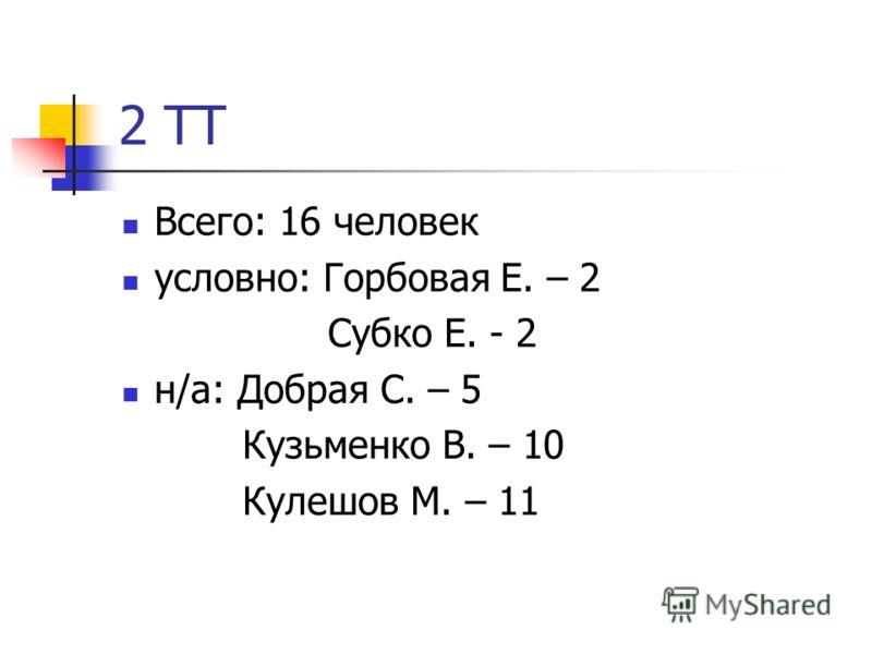 1 ХГТ Всего: 11 человек н/а- Гайдаш В. – 6 Ляшенко Д. – 6 Щетинина В. – 7