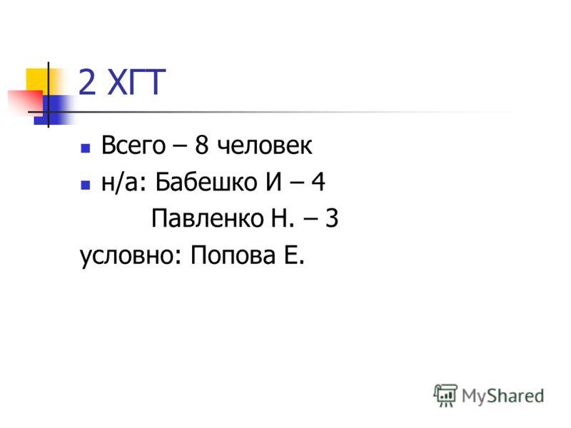 2 ТТ Всего: 16 человек условно: Горбовая Е. – 2 Субко Е. - 2 н/а: Добрая С. – 5 Кузьменко В. – 10 Кулешов М. – 11