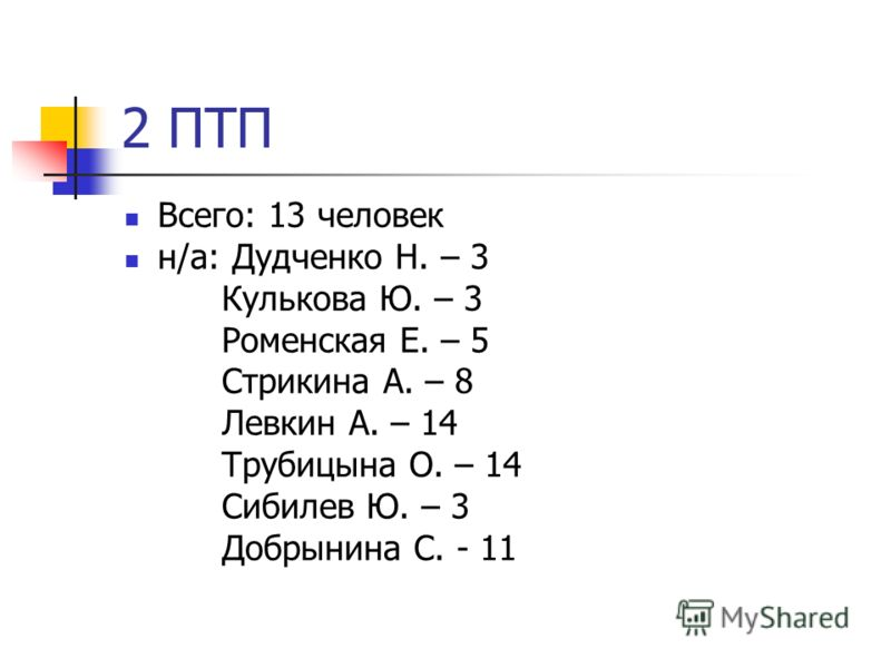 2 ХГТ Всего – 8 человек н/а: Бабешко И – 4 Павленко Н. – 3 условно: Попова Е.