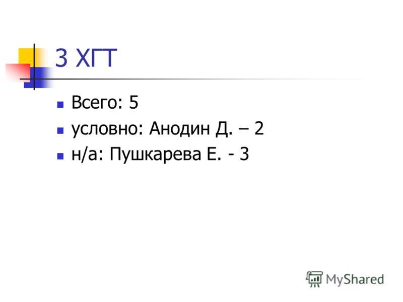 3 ПТП Всего: 8 н/а :Макаров И. – 4 Носков А. – 3 Харченко А. - 7