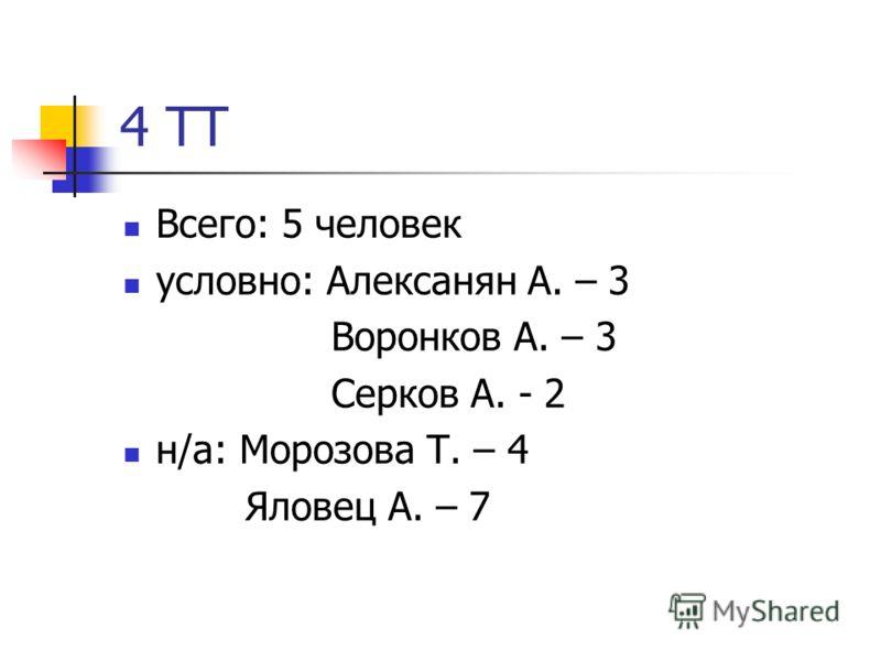 4 ХГТ Всего: 13 условно: Петрякова А. - 2 н/а: Березовская А. Григорьев Б. Мельников М. – 4 Орлова О. – 5 Чипен В. – 4 Шохина Е.