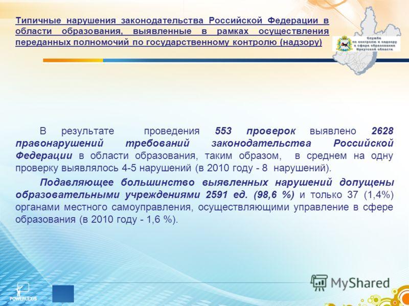 Типичные нарушения законодательства Российской Федерации в области образования, выявленные в рамках осуществления переданных полномочий по государственному контролю (надзору) В результате проведения 553 проверок выявлено 2628 правонарушений требовани
