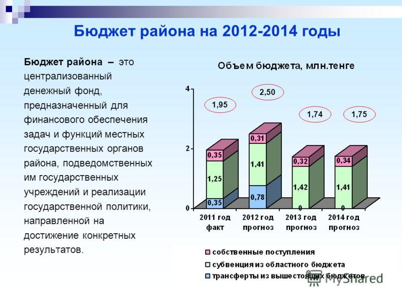 Бюджет района на 2012-2014 годы Бюджет района – это централизованный денежный фонд, предназначенный для финансового обеспечения задач и функций местных государственных органов района, подведомственных им государственных учреждений и реализации госуда