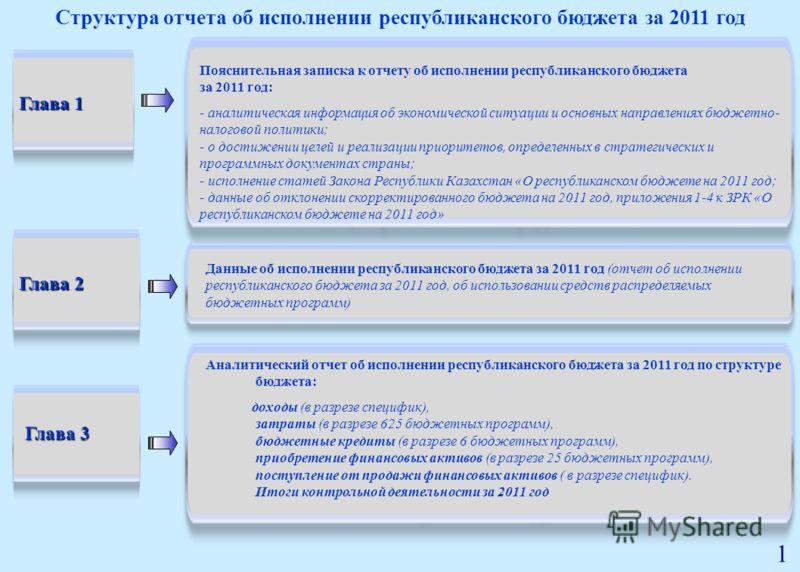 Глава 3 Глава 3 Структура отчета об исполнении республиканского бюджета за 2011 год Пояснительная записка к отчету об исполнении республиканского бюджета за 2011 год: - аналитическая информация об экономической ситуации и основных направлениях бюджет
