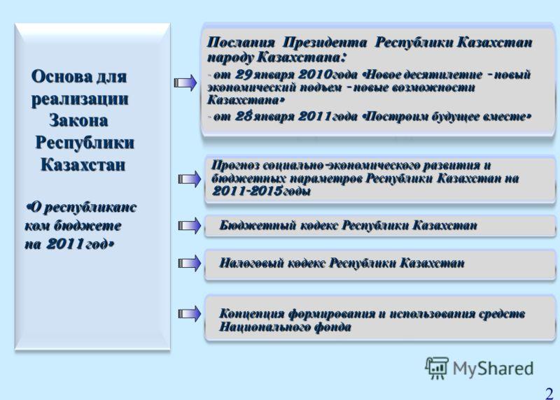 Послания Президента Республики Казахстан народу Казахстана : - от 29 января 2010 года « Новое десятилетие - новый экономический подъем - новые возможности Казахстана » - от 28 января 2011 года « Построим будущее вместе » Прогноз социально - экономиче