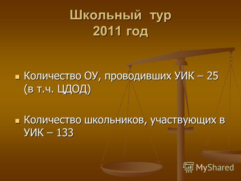 Школьный тур 2011 год Количество ОУ, проводивших УИК – 25 (в т.ч. ЦДОД) Количество ОУ, проводивших УИК – 25 (в т.ч. ЦДОД) Количество школьников, участвующих в УИК – 133 Количество школьников, участвующих в УИК – 133