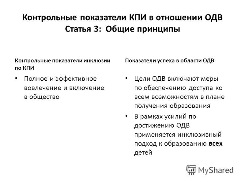 Контрольные показатели КПИ в отношении ОДВ Статья 3: Общие принципы Контрольные показатели инклюзии по КПИ Полное и эффективное вовлечение и включение в общество Показатели успеха в области ОДВ Цели ОДВ включают меры по обеспечению доступа ко всем во
