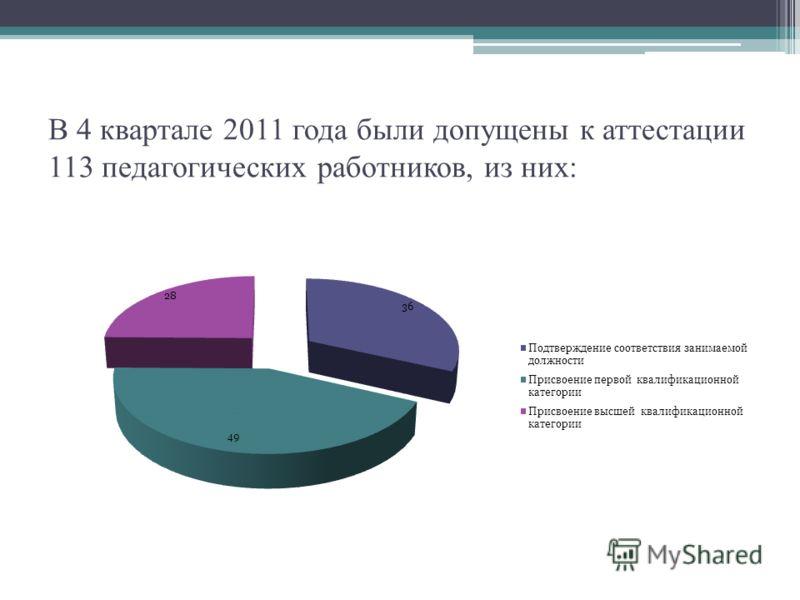 В 4 квартале 2011 года были допущены к аттестации 113 педагогических работников, из них: