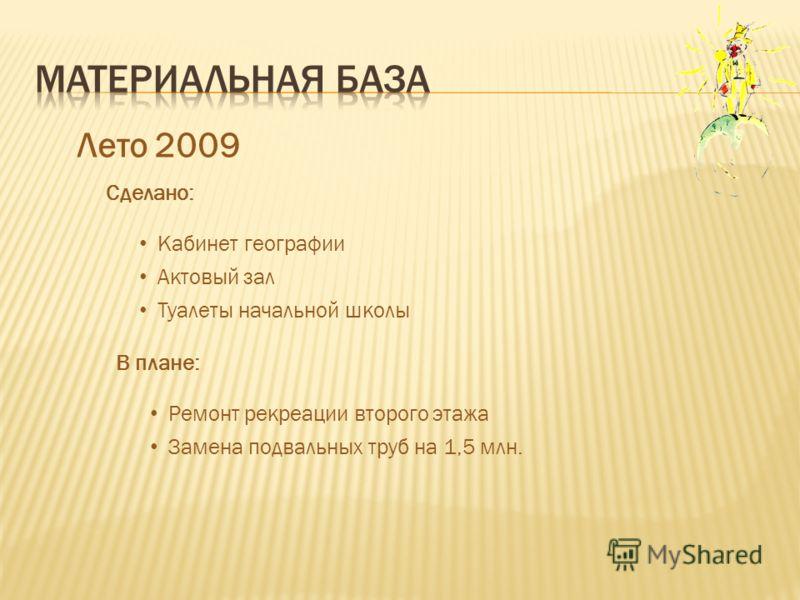 Лето 2009 Сделано: Кабинет географии Актовый зал Туалеты начальной школы В плане: Ремонт рекреации второго этажа Замена подвальных труб на 1,5 млн.