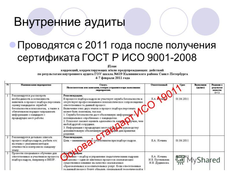 Внутренние аудиты Проводятся с 2011 года после получения сертификата ГОСТ Р ИСО 9001-2008 Основа: стандарт ИСО 19011