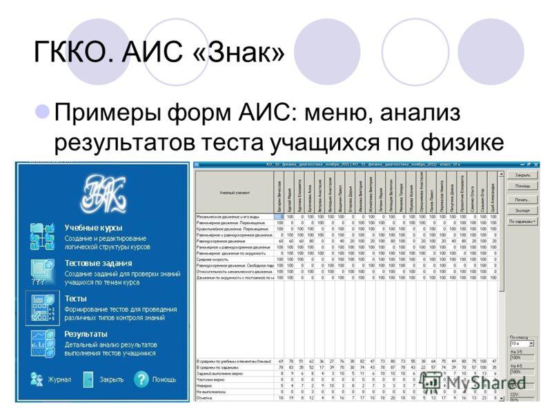 ГККО. АИС «Знак» Примеры форм АИС: меню, анализ результатов теста учащихся по физике