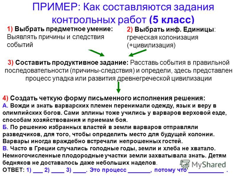 ПРИМЕР: Как составляются задания контрольных работ (5 класс) 2) Выбрать инф. Единицы: греческая колонизация (+цивилизация) 1) Выбрать предметное умение: Выявлять причины и следствия событий 3) Составить продуктивное задание: Расставь события в правил