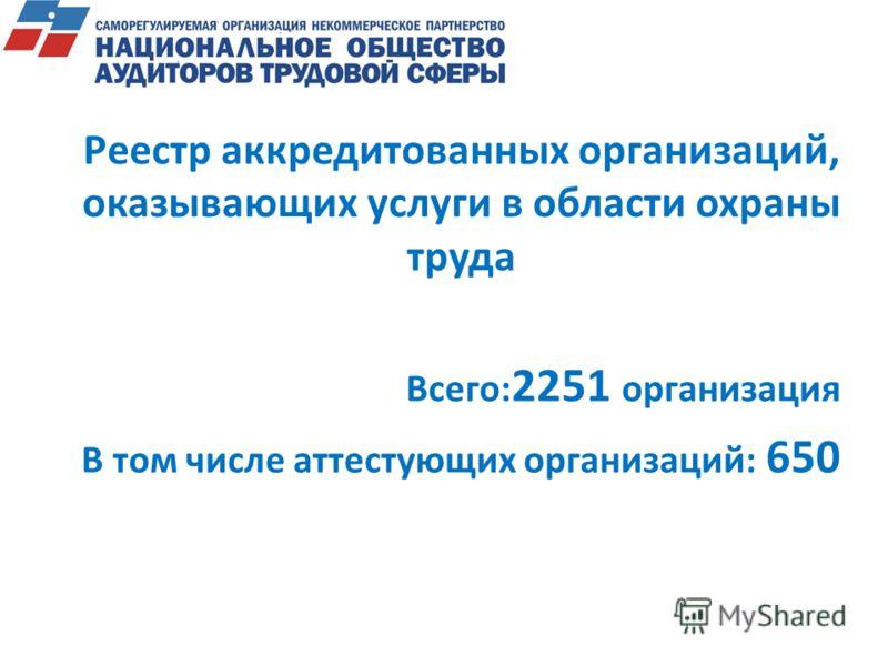 Всего: 2251 организация В том числе аттестующих организаций: 650