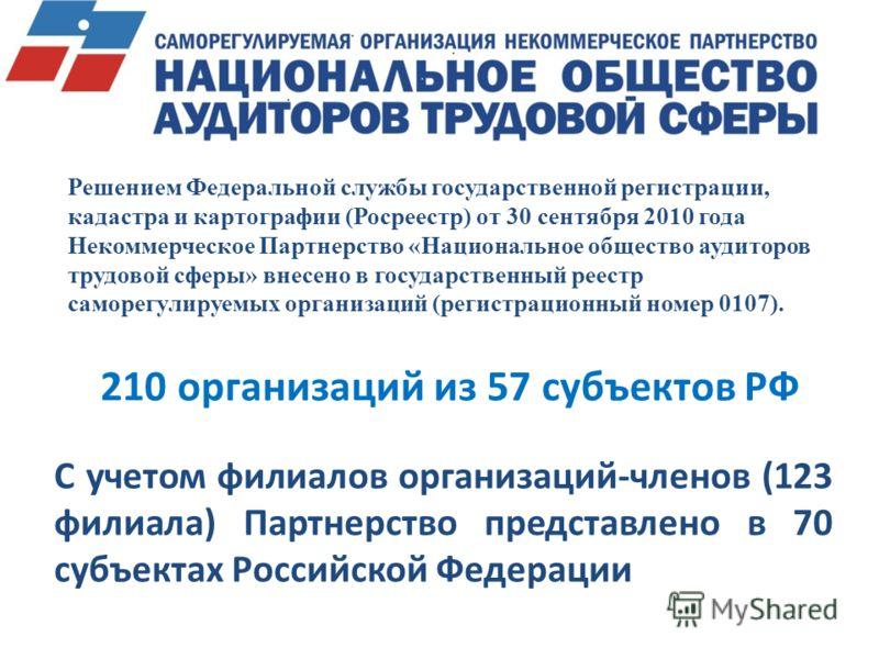 210 организаций из 57 субъектов РФ С учетом филиалов организаций-членов (123 филиала) Партнерство представлено в 70 субъектах Российской Федерации Решением Федеральной службы государственной регистрации, кадастра и картографии (Росреестр) от 30 сентя