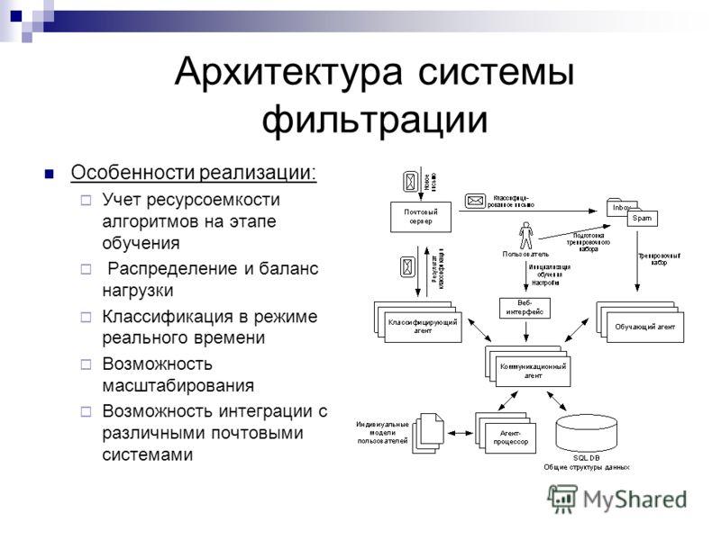 Архитектура системы фильтрации Особенности реализации: Учет ресурсоемкости алгоритмов на этапе обучения Распределение и баланс нагрузки Классификация в режиме реального времени Возможность масштабирования Возможность интеграции с различными почтовыми