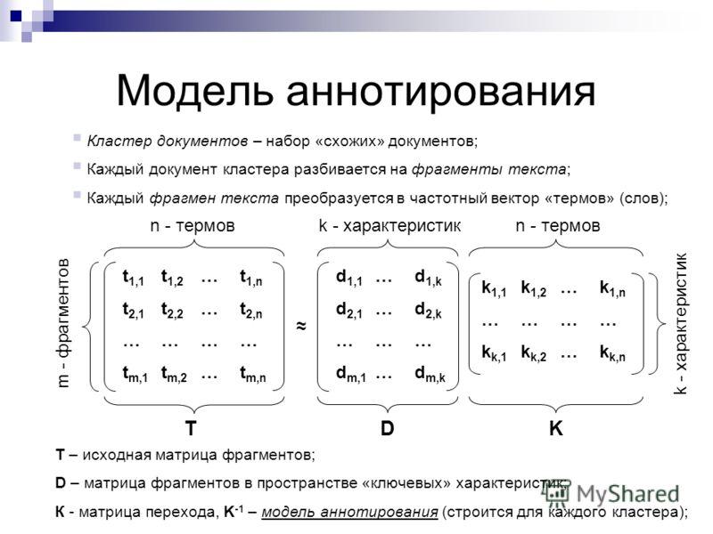 Модель аннотирования Кластер документов – набор «схожих» документов; Каждый документ кластера разбивается на фрагменты текста; Каждый фрагмен текста преобразуется в частотный вектор «термов» (слов); t 1,1 t 2,1 … t m,1 t 1,2 t 2,2 … t m,2 …………………… t