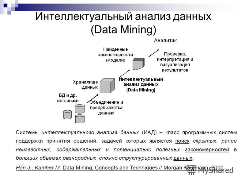Интеллектуальный анализ данных (Data Mining) Системы интеллектуального анализа данных (ИАД) – класс программных систем поддержки принятия решений, задачей которых является поиск скрытых, ранее неизвестных, содержательных и потенциально полезных закон