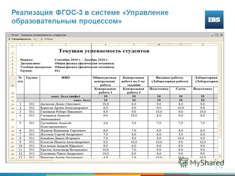 Реализация ФГОС-3 в системе «Управление образовательным процессом» 12