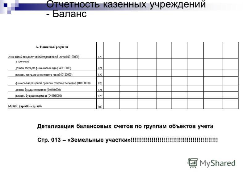 Детализация балансовых счетов по группам объектов учета Стр. 013 – «Земельные участки»!!!!!!!!!!!!!!!!!!!!!!!!!!!!!!!!!!!!!!!!!!!!!