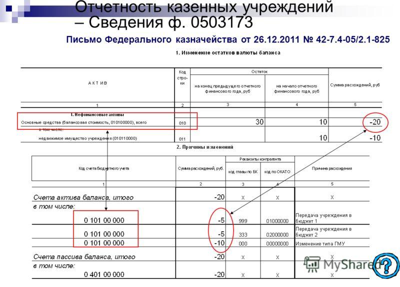 Письмо Федерального казначейства от 26.12.2011 42-7.4-05/2.1-825