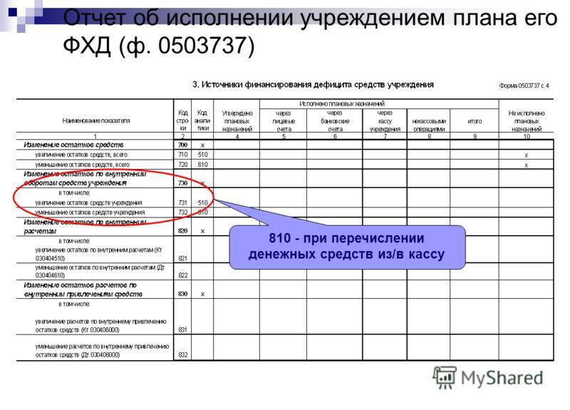 Отчет об исполнении учреждением плана его ФХД (ф. 0503737) 810 - при перечислении денежных средств из/в кассу