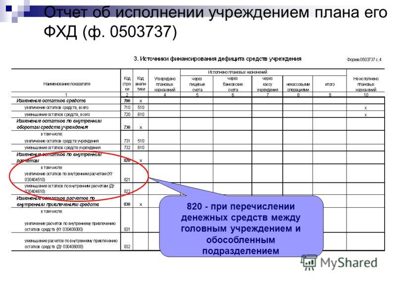 Отчет об исполнении учреждением плана его ФХД (ф. 0503737) 820 - при перечислении денежных средств между головным учреждением и обособленным подразделением