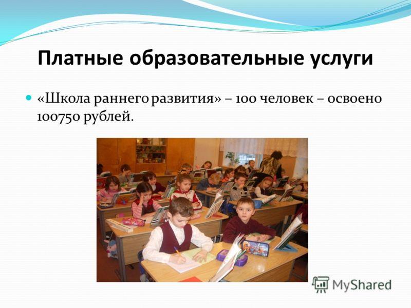 Платные образовательные услуги «Школа раннего развития» – 100 человек – освоено 100750 рублей.