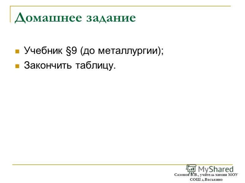 Домашнее задание Учебник §9 (до металлургии); Закончить таблицу. Сазонов В.В., учитель химии МОУ СОШ д.Васькино