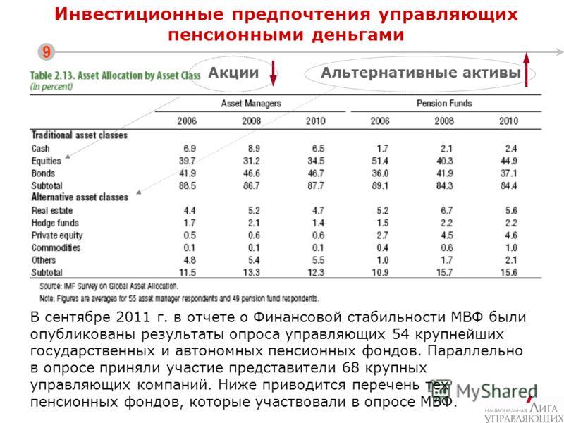 Инвестиционные предпочтения управляющих пенсионными деньгами 9 В сентябре 2011 г. в отчете о Финансовой стабильности МВФ были опубликованы результаты опроса управляющих 54 крупнейших государственных и автономных пенсионных фондов. Параллельно в опрос