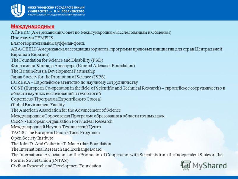 Международные АЙРЕКС (Американский Совет по Международным Исследованиям и Обменам) Программа TEMPUS. Благотворительный Кауффман-фонд. ABA/CEELI (Американская ассоциация юристов, программа правовых инициатив для стран Центральной Европы и Евразии) The