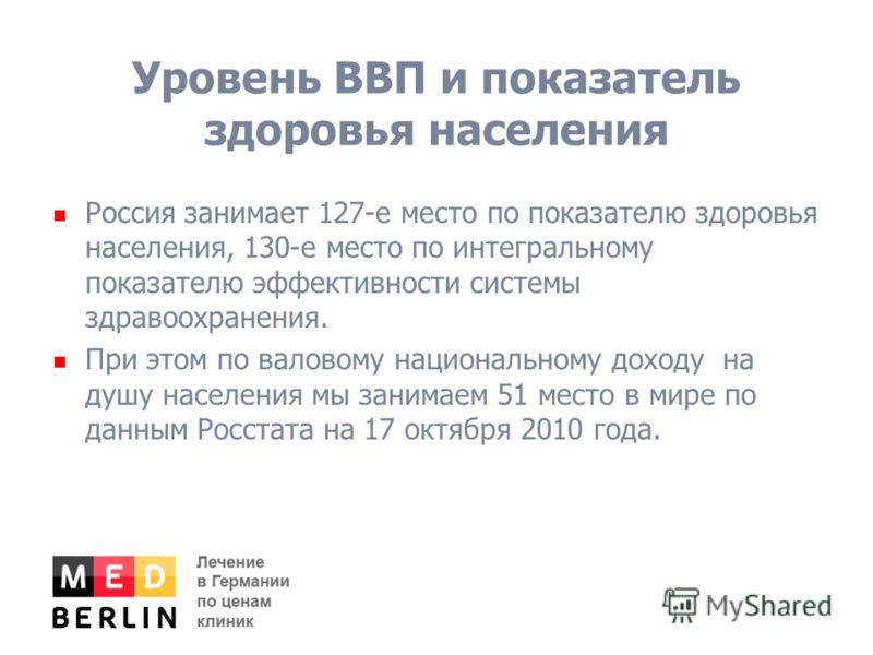 Уровень ВВП и показатель здоровья населения Россия занимает 127-е место по показателю здоровья населения, 130-е место по интегральному показателю эффективности системы здравоохранения. При этом по валовому национальному доходу на душу населения мы за