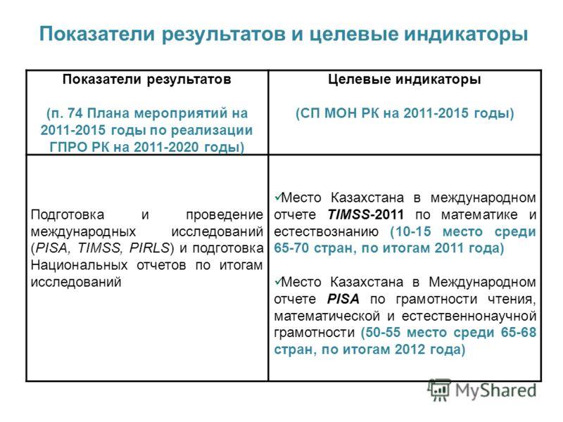Показатели результатов (п. 74 Плана мероприятий на 2011-2015 годы по реализации ГПРО РК на 2011-2020 годы) Целевые индикаторы (СП МОН РК на 2011-2015 годы) Подготовка и проведение международных исследований (PISA, TIMSS, PIRLS) и подготовка Националь